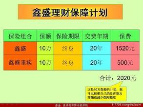 汽车保险是理财保险产品吗?不出险的话能不能拿回保费? 中国平安